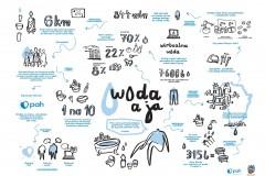 Plakat-Woda-a-ja-1